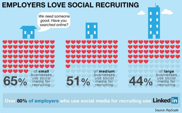 Staffing-Insurance-Social-Media-Job-Hunt